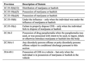 marijuana legal in nj